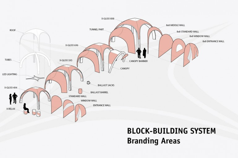 Block-building system - Branding Areas