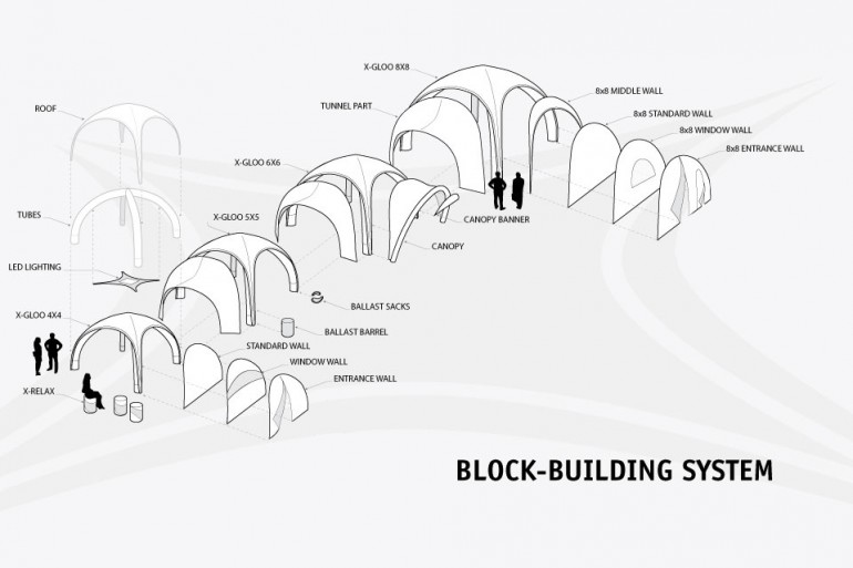 Block-building system